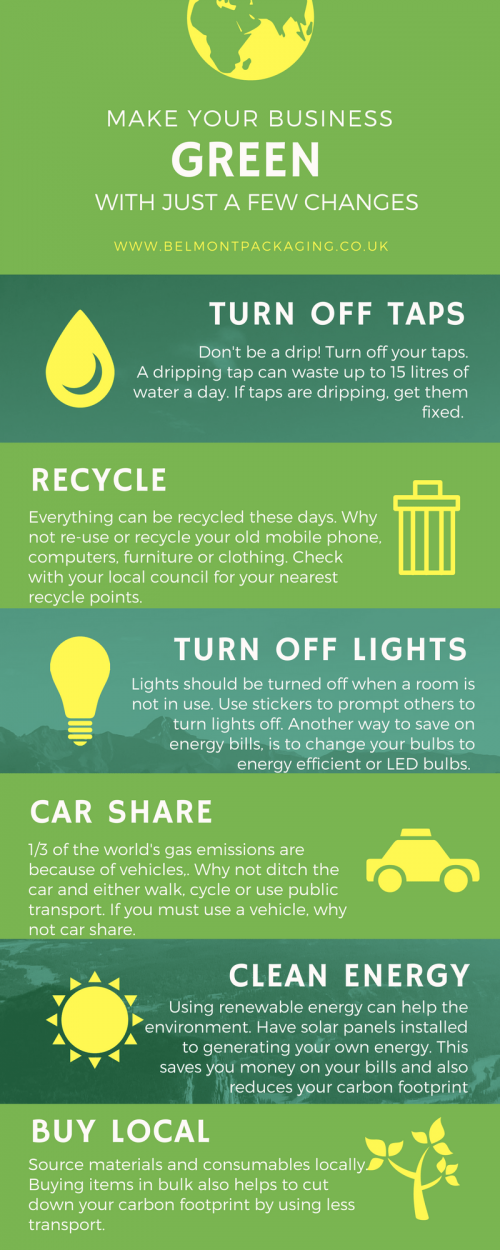Infographic with  information on how to make your business green